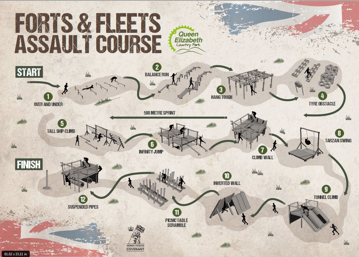 Plans for the new assault course at Queen Elizabeth Country Park
