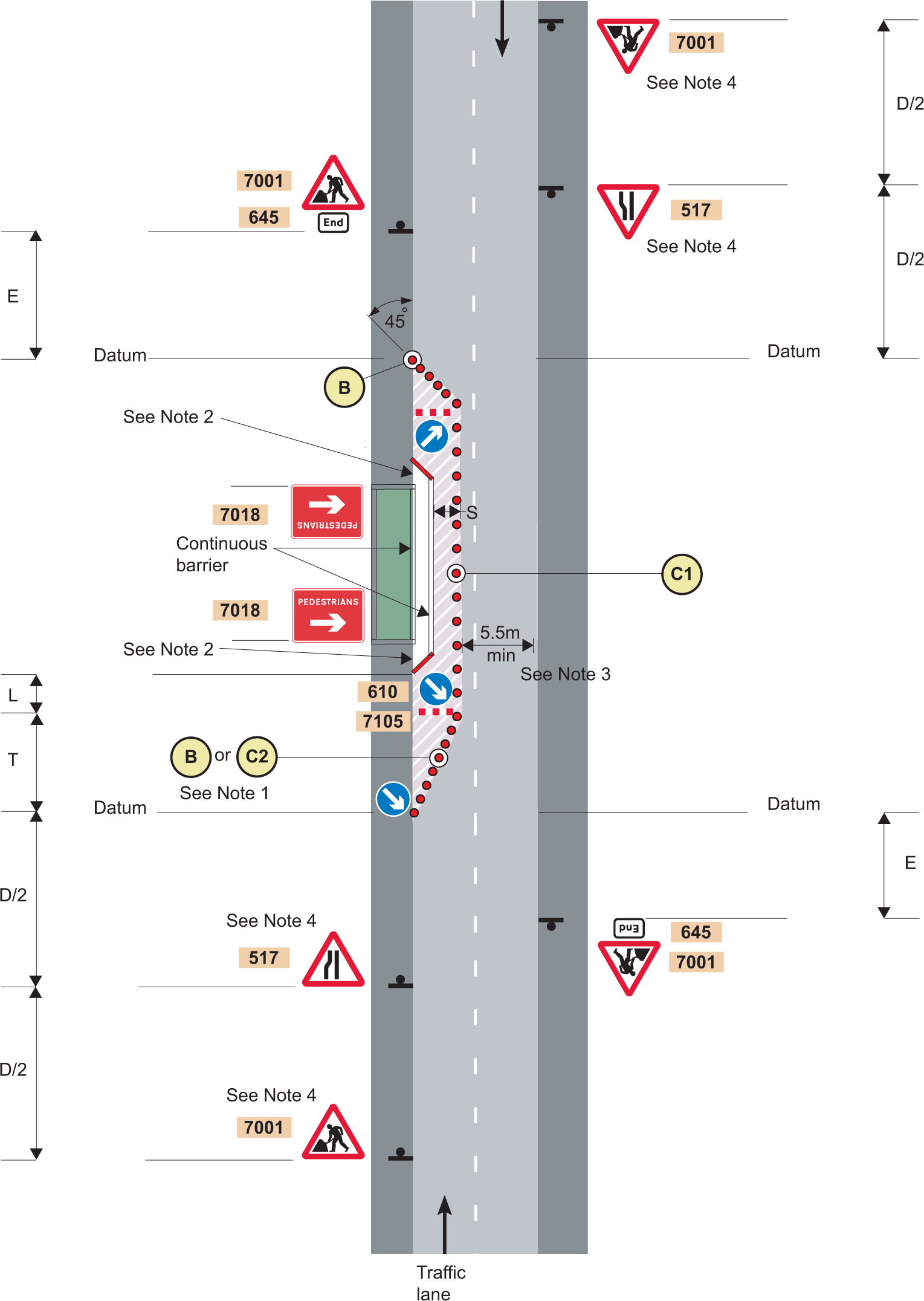 Plan SC1 - two way traffic on a single carriageway road